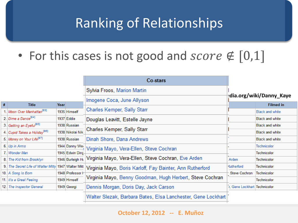Ranking of Relationships • For this cases is no...