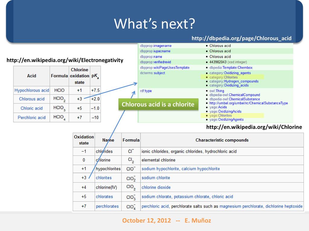 What's next? October 12, 2012 -- E. Muñoz http:...