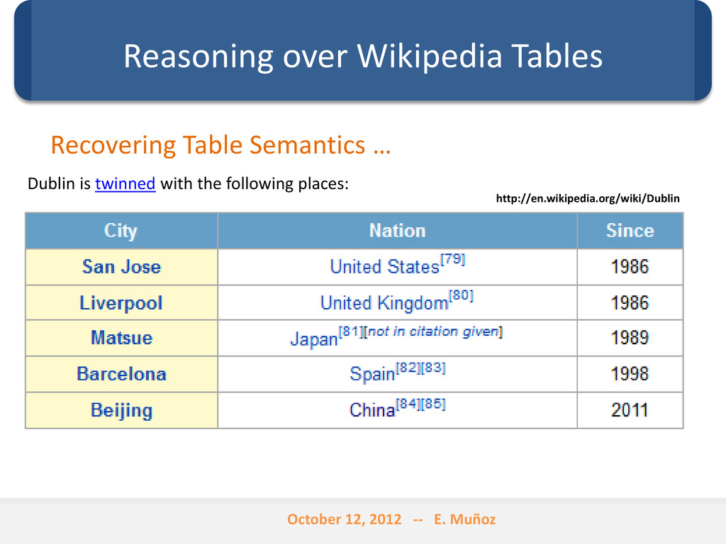 Reasoning over Wikipedia Tables http://en.wikip...