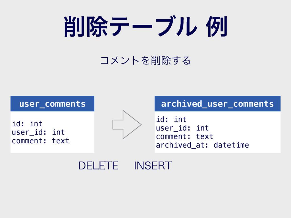 আςʔϒϧྫ ίϝϯτΛআ͢Δ user_comments id: int user_i...