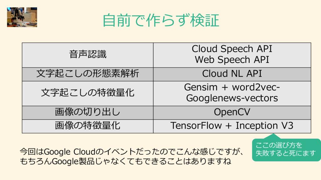 ⾃自前で作らず検証 ⾳音声認識識 Cloud Speech API Web Speech ...