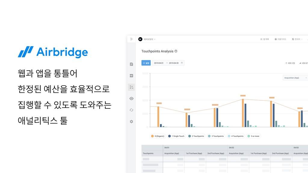 웹과 앱을 통틀어 한정된 예산을 효율적으로 집행할 수 있도록 도와주는 애널리틱스 툴
