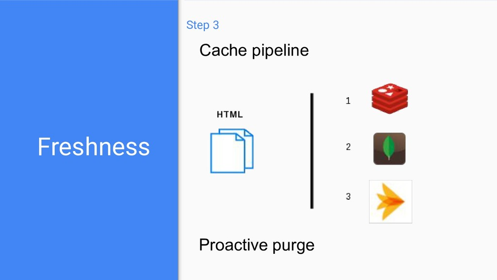 Step 3 Cache pipeline Proactive purge Freshness