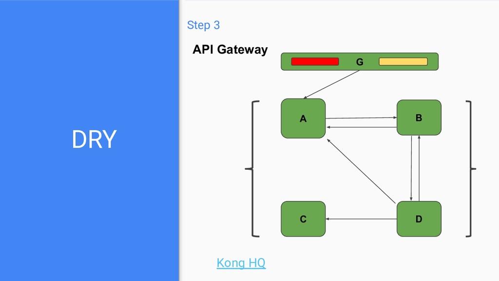 Step 3 API Gateway DRY A B C D G Kong HQ