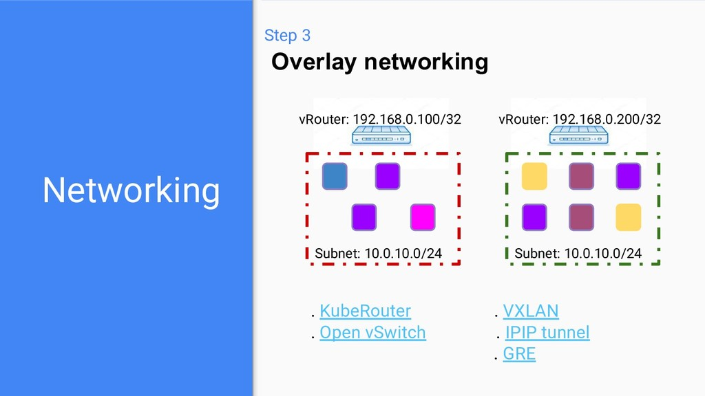 Step 3 Overlay networking . KubeRouter . VXLAN ...