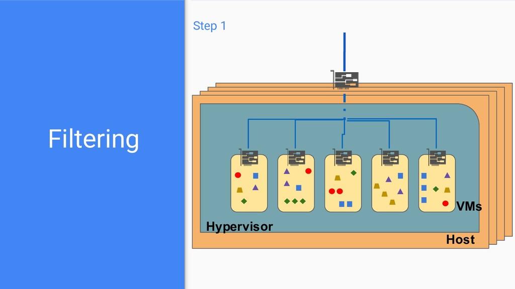 Step 1 Filtering Host Hypervisor VMs