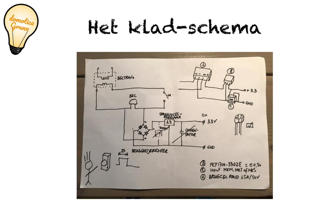 Het klad-schema