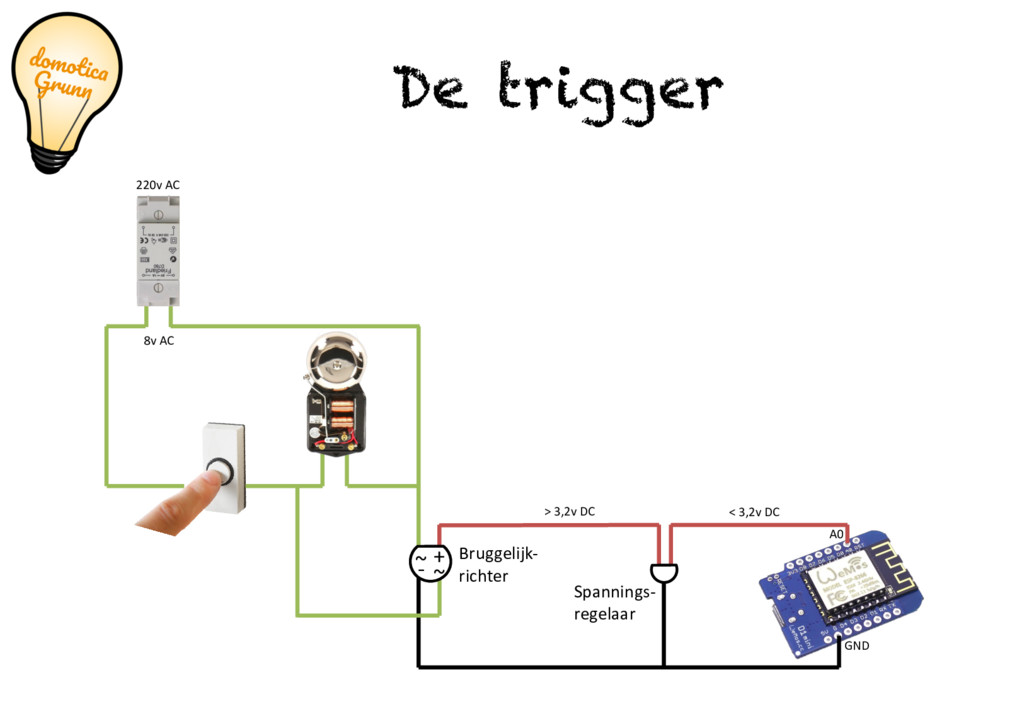 De trigger + - ~ ~ < 3,2v DC > 3,2v DC 8v AC 22...