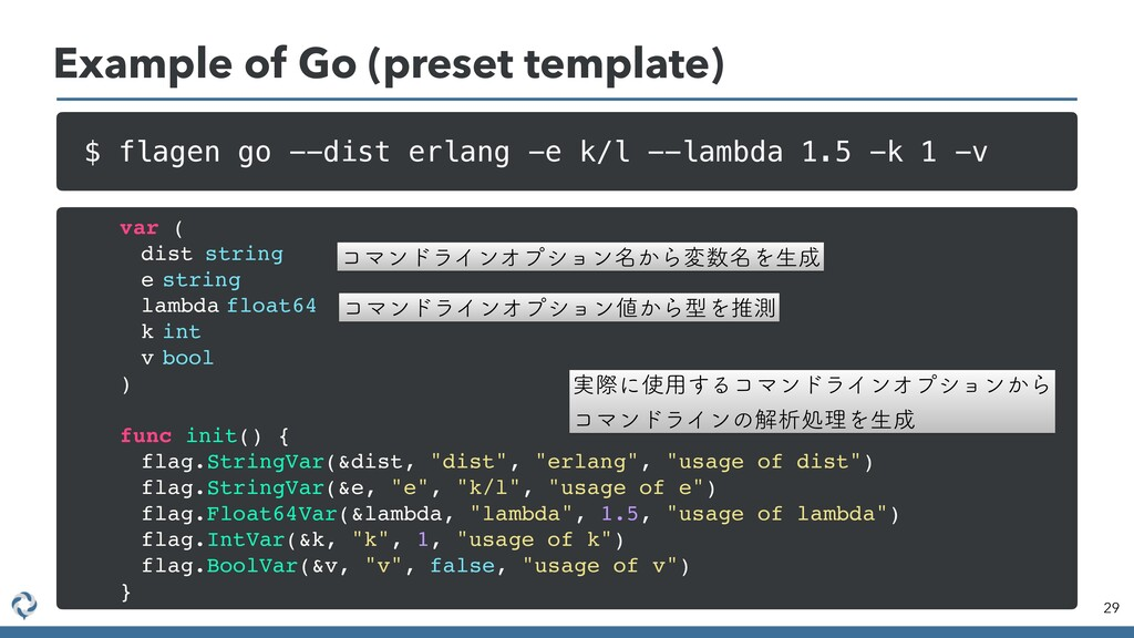 Example of Go (preset template) 29 $ flagen go ...