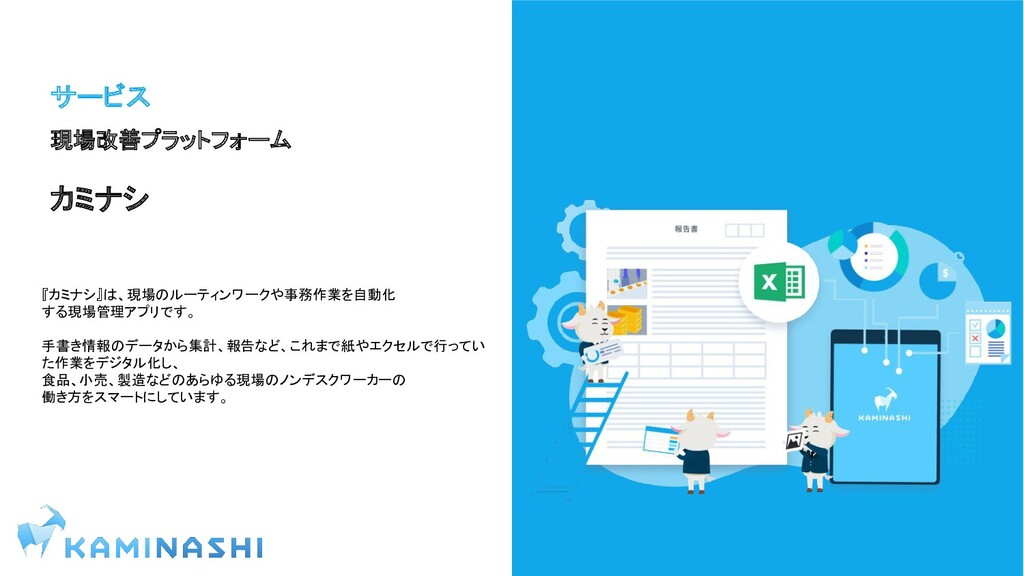 サービス 現場改善プラットフォーム カミナシ 『カミナシ』は、現場のルーティンワークや事務作業...
