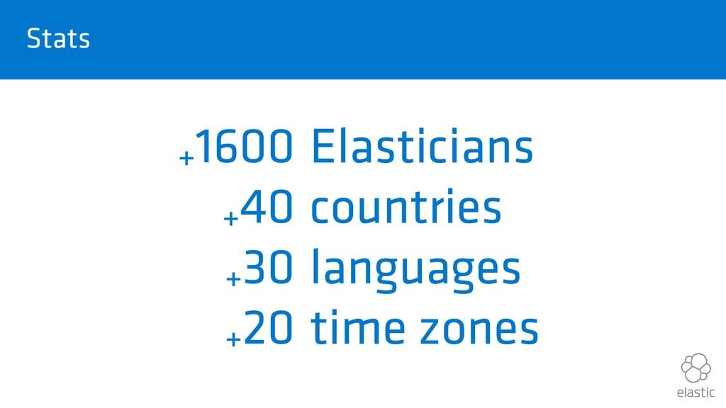 Stats + 1600 + 40 + 30 + 20 Elasticians countri...