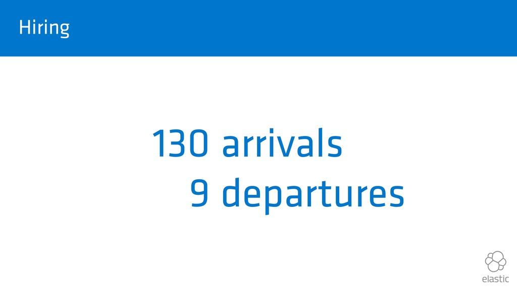 Hiring 130 9 arrivals departures