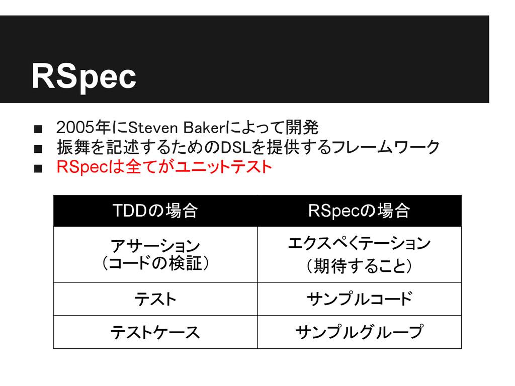 RSpec ■ 2005年にSteven Bakerによって開発 ■ 振舞を記述するためのDS...