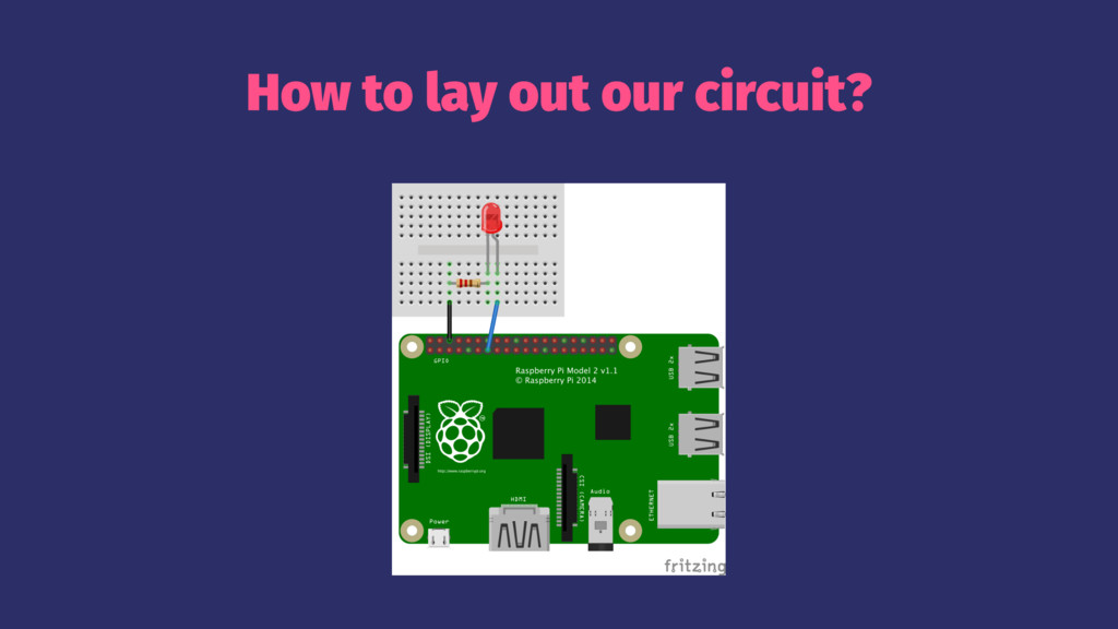 How to lay out our circuit?