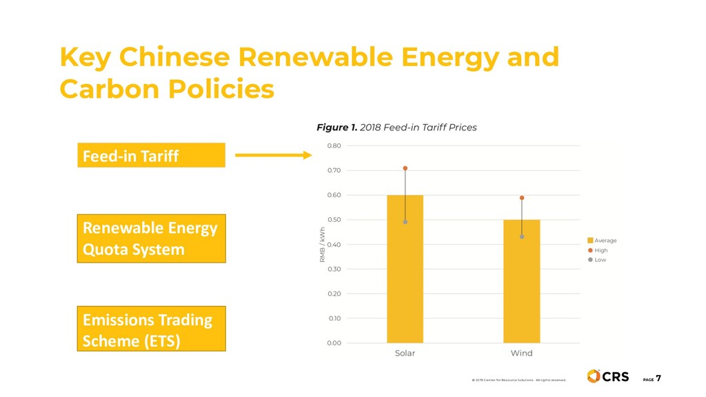 Key Chinese Renewable Energy and Carbon Policie...
