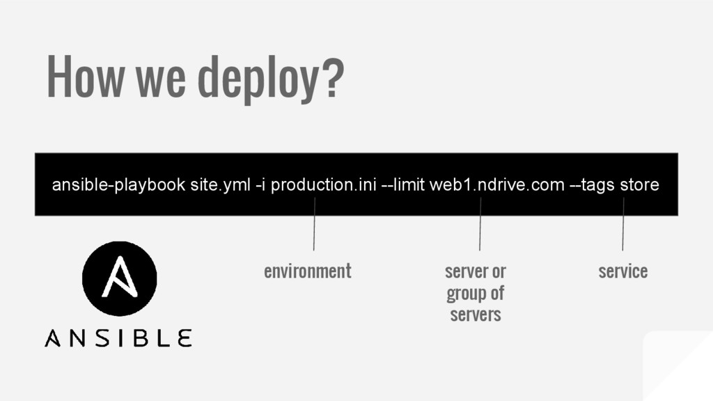 How we deploy? ansible-playbook site.yml -i pro...