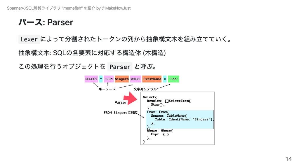 パース: Parser Lexer によって分割されたトークンの列から抽象構⽂⽊を組み⽴ててい...