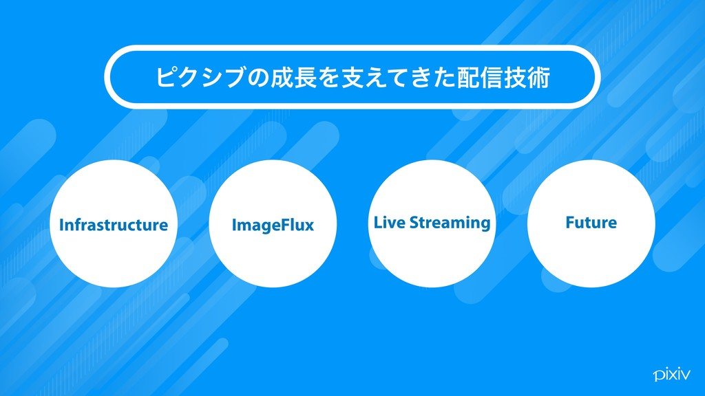 Infrastructure ImageFlux Live Streaming Future ...