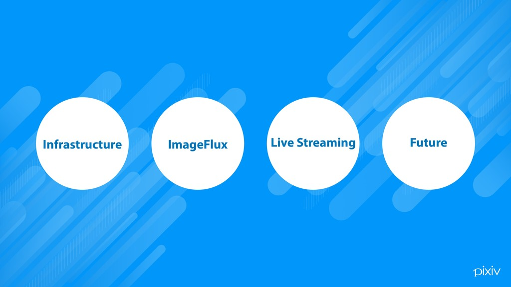 Infrastructure ImageFlux Live Streaming Future