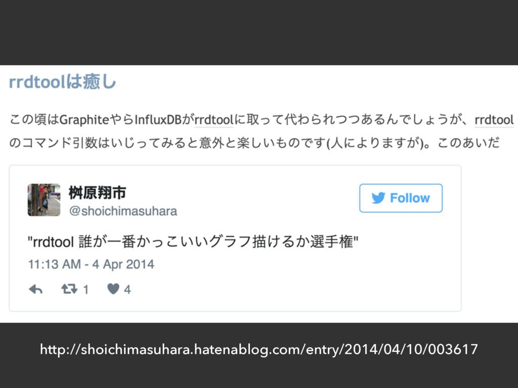 http://shoichimasuhara.hatenablog.com/entry/201...