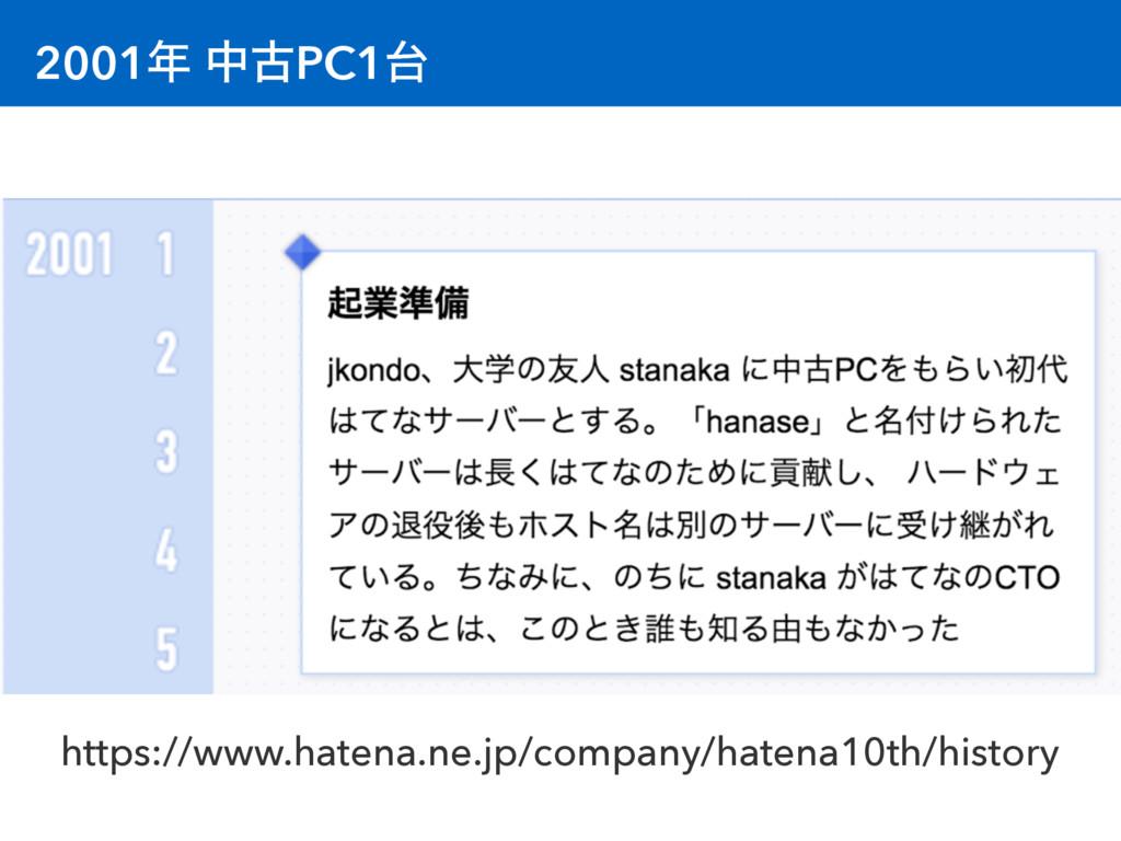 2001 தݹPC1 https://www.hatena.ne.jp/company/h...