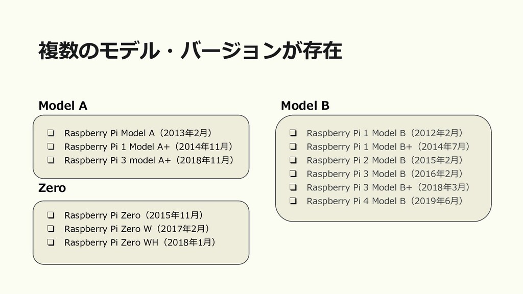 Model B ❏ Raspberry Pi 1 Model B(2012年2月) ❏ Ras...
