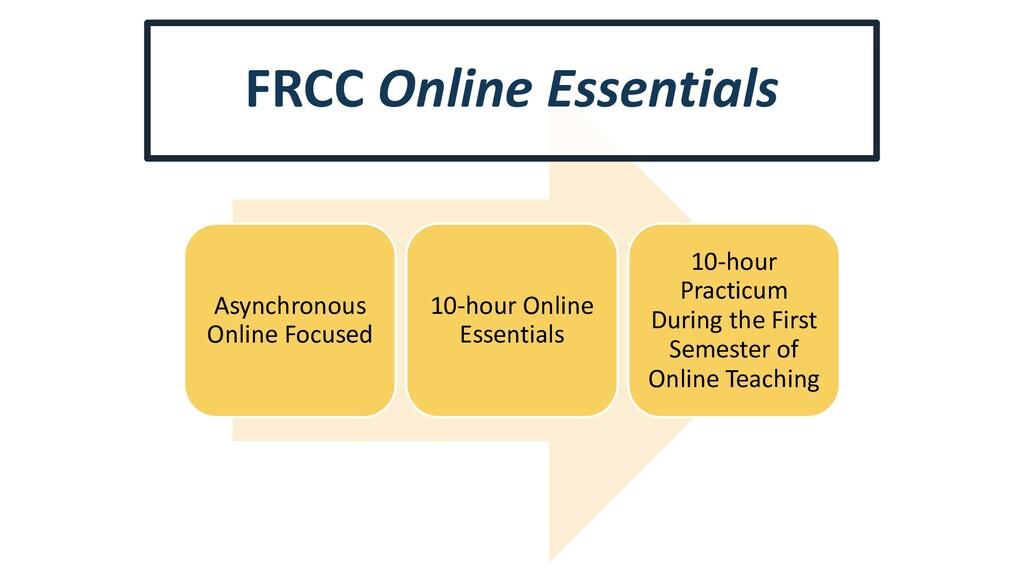 Asynchronous Online Focused 10-hour Online Esse...