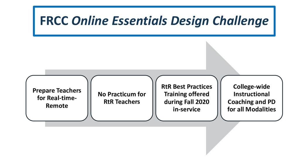 FRCC Online Essentials Design Challenge Prepare...