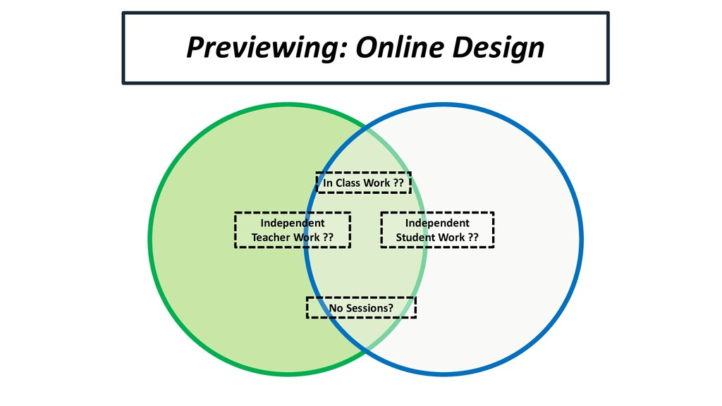 Previewing: Online Design In Class Work ?? Inde...