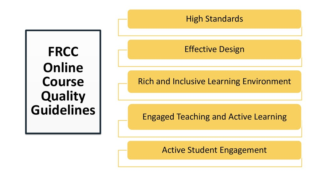 High Standards Effective Design Rich and Inclus...