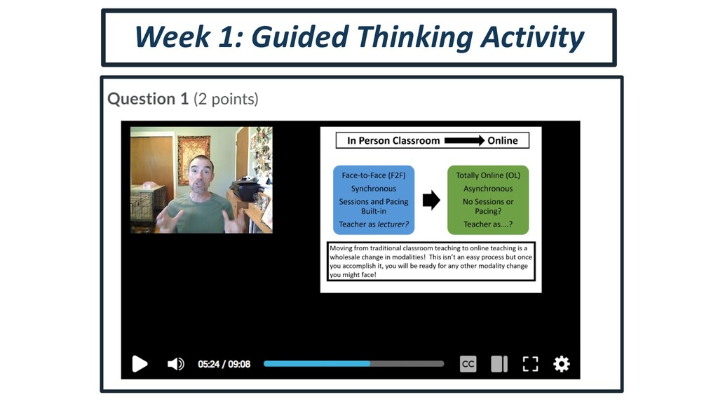 Week 1: Guided Thinking Activity