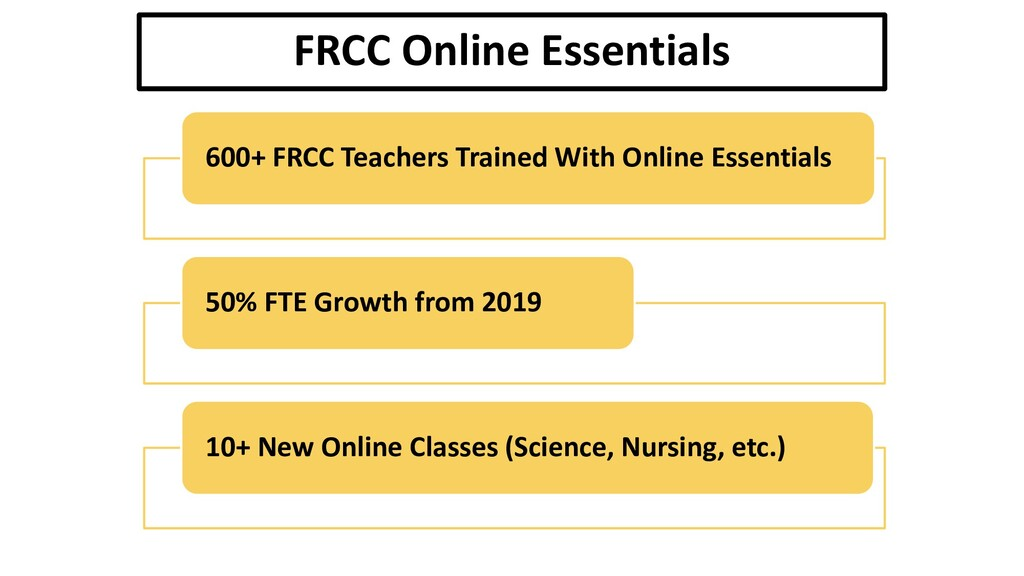 600+ FRCC Teachers Trained With Online Essentia...