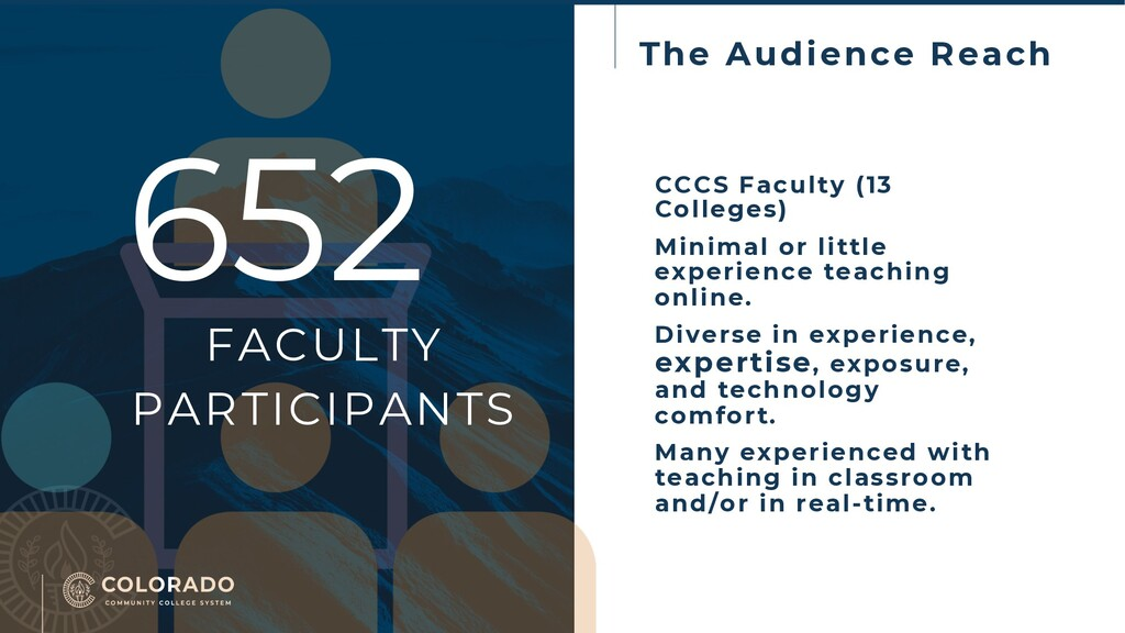 FACULTY PARTICIPANTS 652 CCCS Faculty (13 Colle...