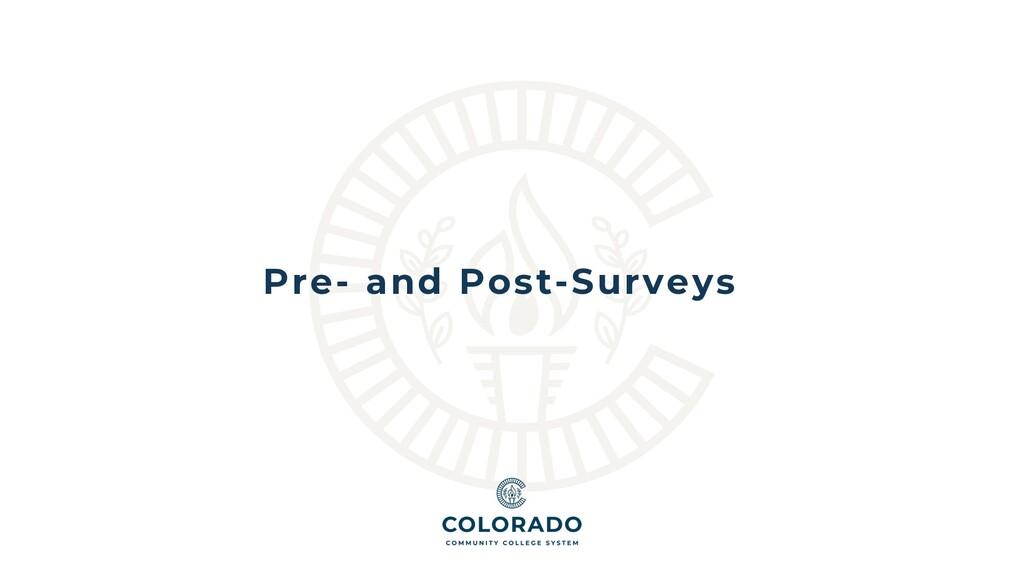 Pre- and Post-Surveys