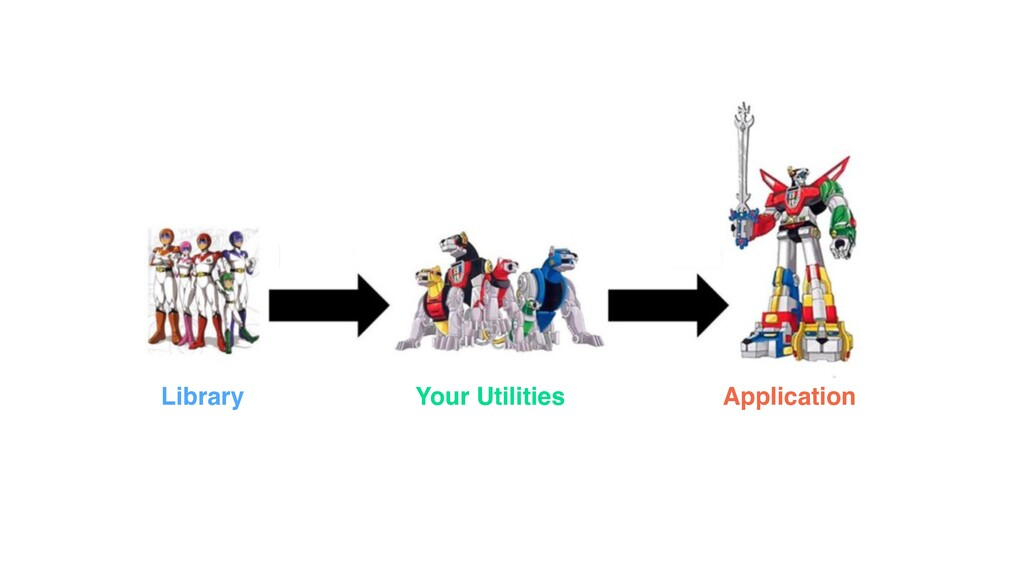 Library Your Utilities Application