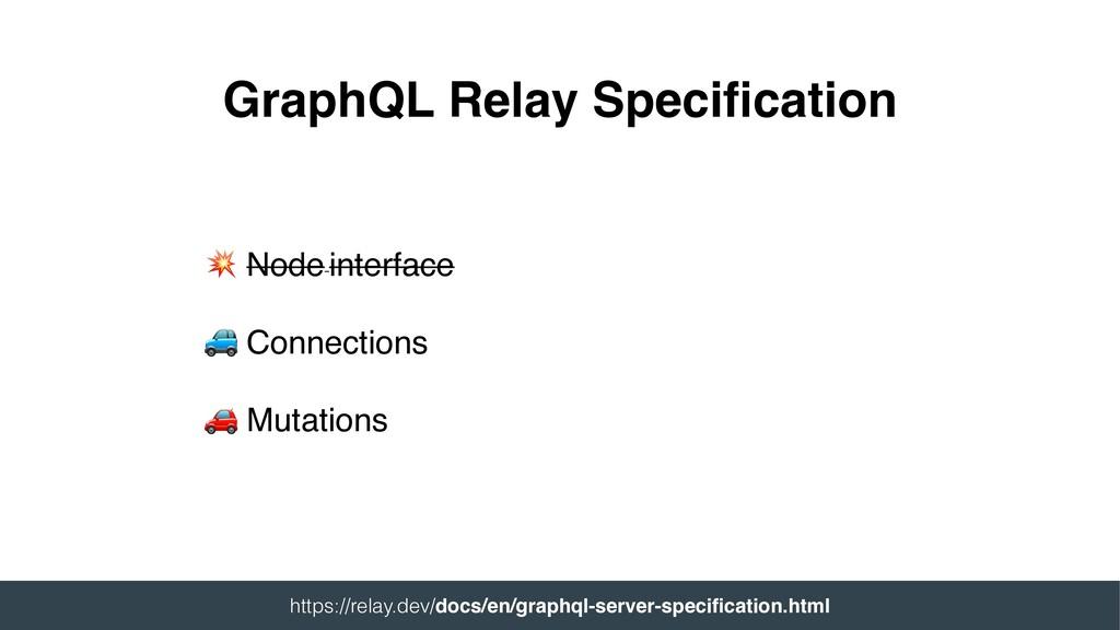 Node interface  Connections  Mutations GraphQL...
