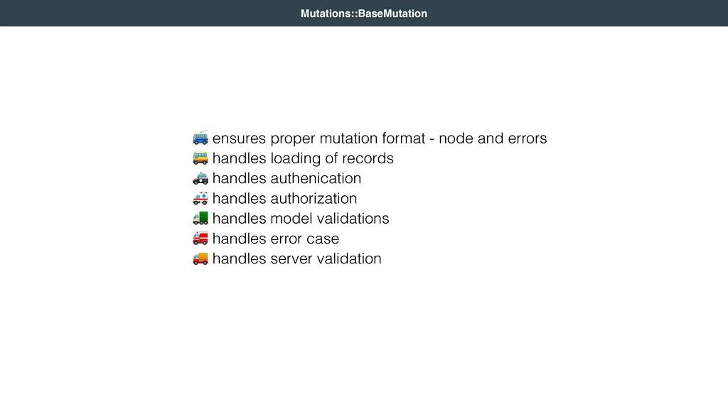 Mutations::BaseMutation  ensures proper mutatio...