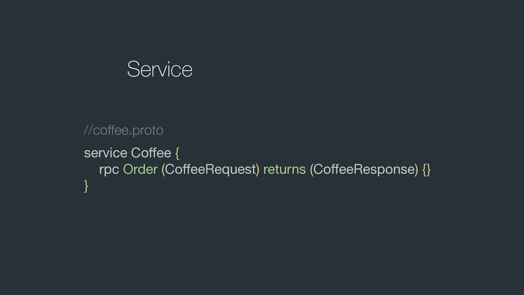 service Coffee {  rpc Order (CoffeeRequest) retur...