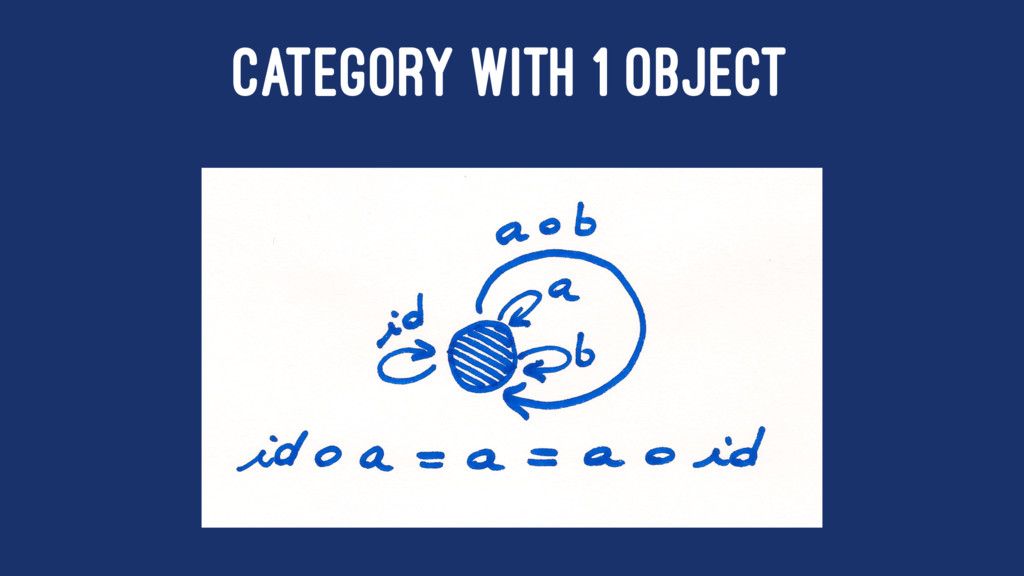 CATEGORY WITH 1 OBJECT