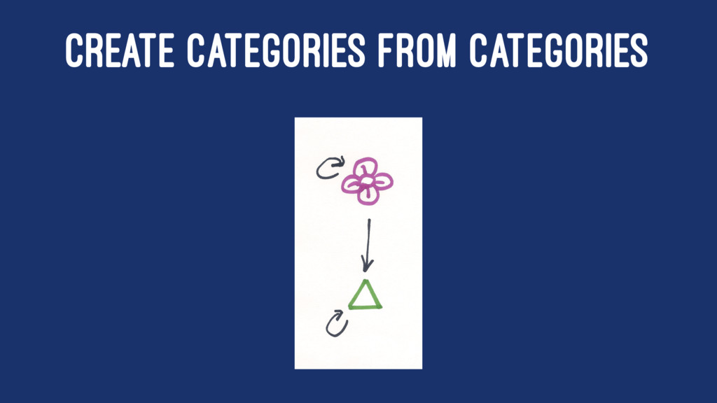 CREATE CATEGORIES FROM CATEGORIES