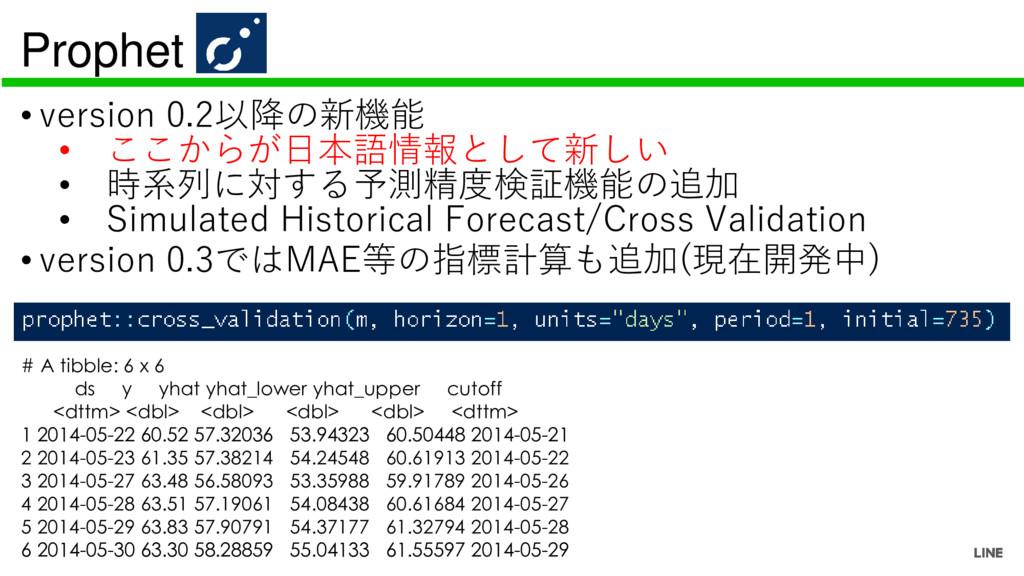 Prophet • version 0.2以降の新機能 • ここからが日本語情報として新しい ...
