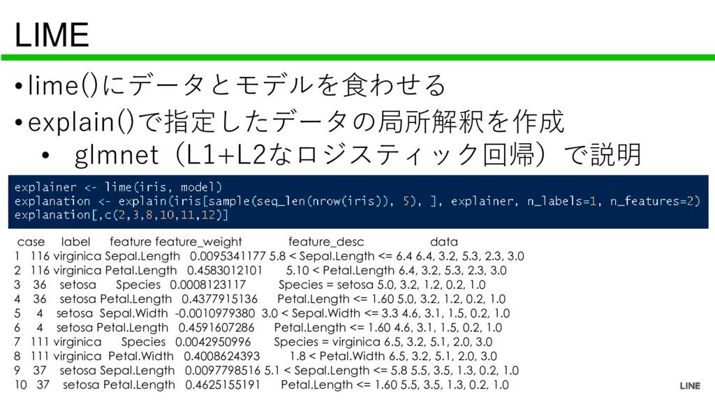 LIME •lime()にデータとモデルを食わせる •explain()で指定したデータの局所...