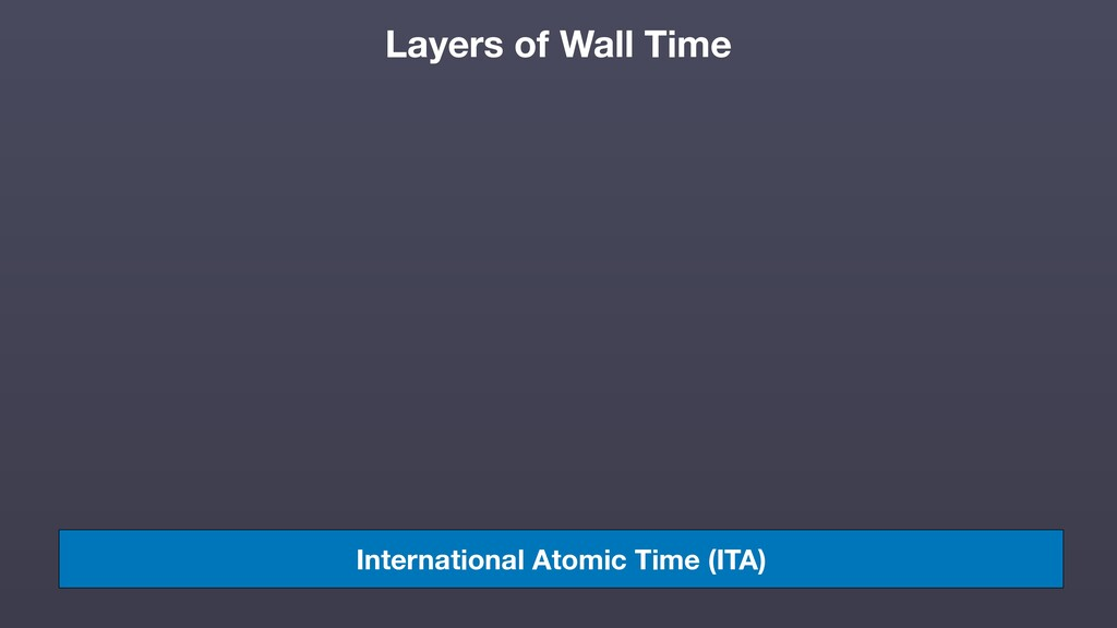 International Atomic Time (ITA) Layers of Wall ...