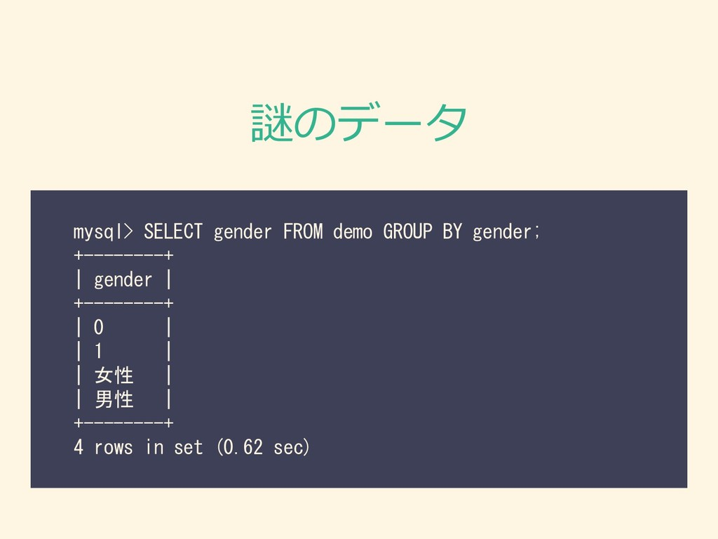 謎のデータ mysql> SELECT gender FROM demo GROUP BY g...