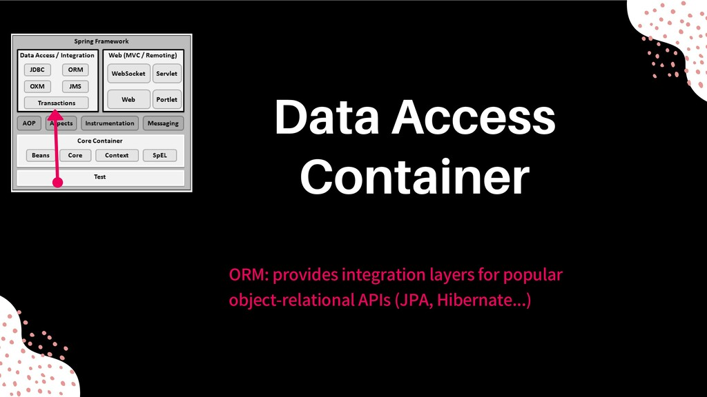 ORM: provides integration layers for popular ob...