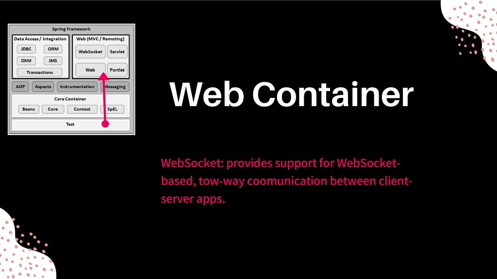 WebSocket: provides support for WebSocket- base...
