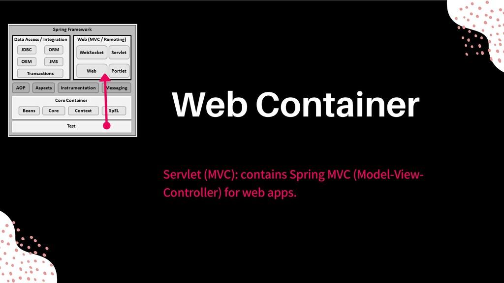 Servlet (MVC): contains Spring MVC (Model-View-...