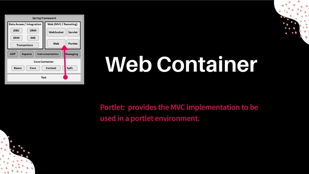 Portlet: provides the MVC implementation to be ...