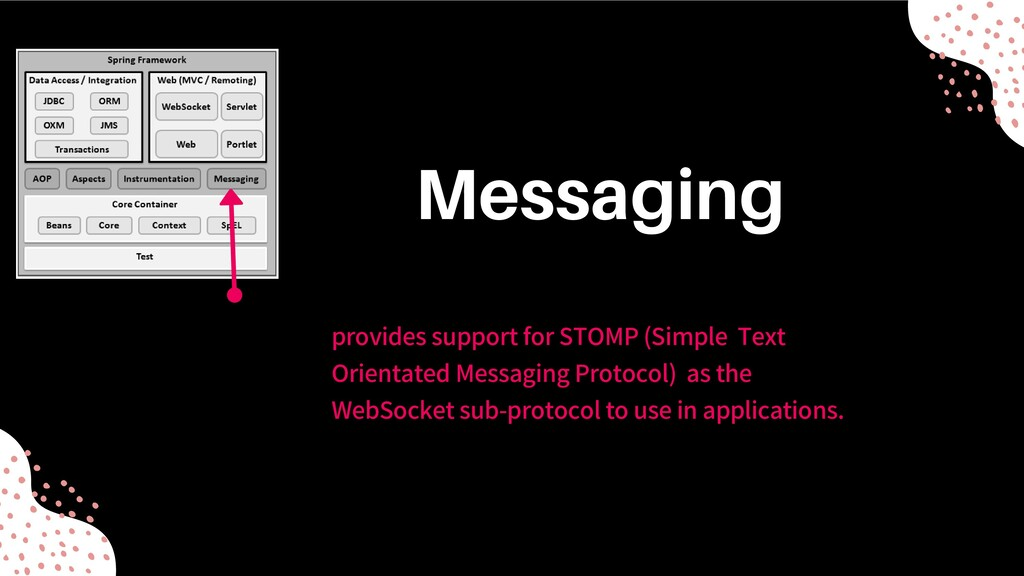 provides support for STOMP (Simple Text Orienta...