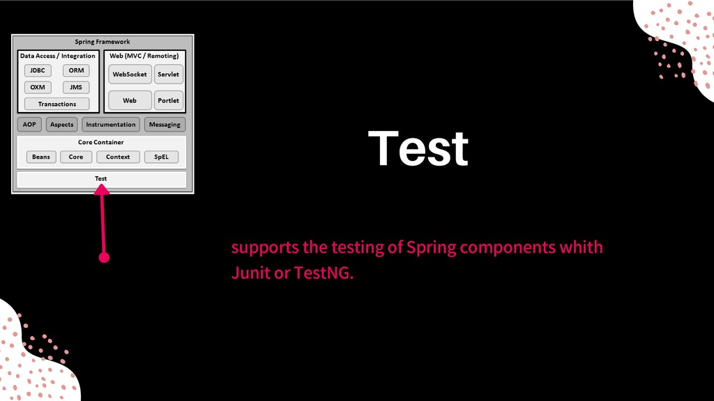 supports the testing of Spring components whith...